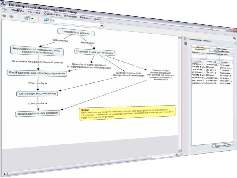 OrganizzazioneScreen01
